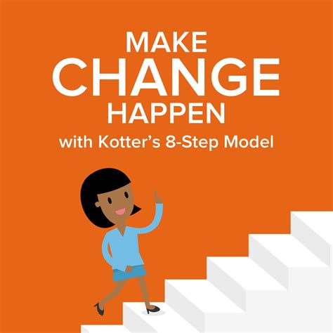 Kotter Step 7 by Kotter S 8 Step Change Model Change Management Tools