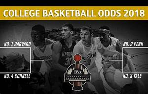 Tagged as Yale Bulldogs Odds | Sports Betting Tips, News ...