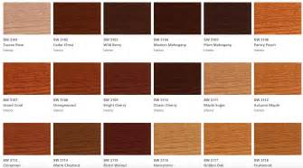 floor more choices sherwin williams deck stain color option for patio decoration with deck with
