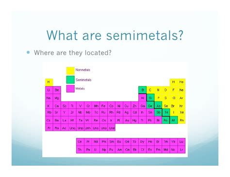 What are metals, semimetals, and nonmetals? PDF