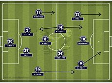 Paris SaintGermain Tactical Preview How will Laurent
