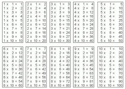imprimer tables de x web 233 coles voiron 1