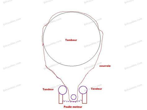 schema courroie seche linge whirlpool