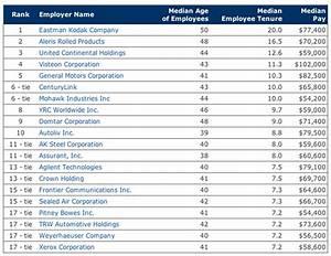 Insurance Company: Insurance Company Rankings Worldwide