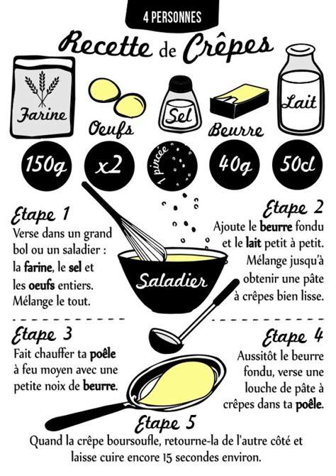 les 25 meilleures id 233 es de la cat 233 gorie cr 234 pes sur comment faire des cr 234 pes recette