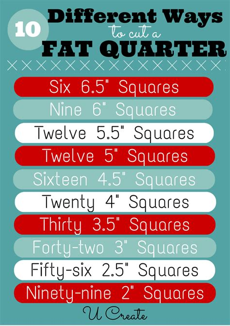 Graphicten Different Ways To Cut Up A Fat Quarter