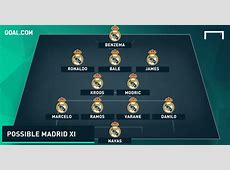 What to expect from Real Madrid in 201516 Goalcom