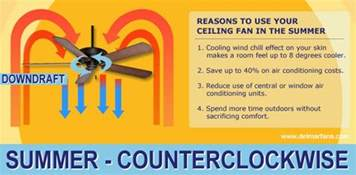 ceiling fan direction for summer and winter mar fans