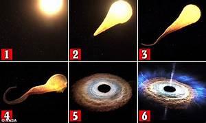 Black hole caught SHREDDING a star 'just' 290 million ...