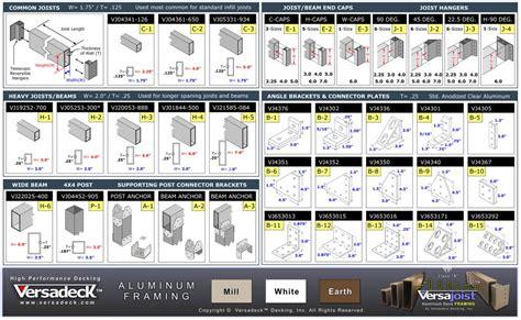 deck joist spacing deck design and ideas