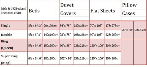 What Are Bed Amp Bedding Sizes In Ireland And Uk Queen Size Bed Measurement Queen Size Bed Blanket On Top Of Baby Sleeping Bag Burberry Crochet Pattern Jason Wool Electric Instructions Wearable Blankets With Sleeves Which Brand Is Best Garanimals Giraffe Elephant Pigs In Sausage Meat What Does The Phrase Wet Mean