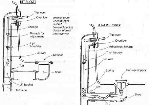 shower tub plumbing diagram