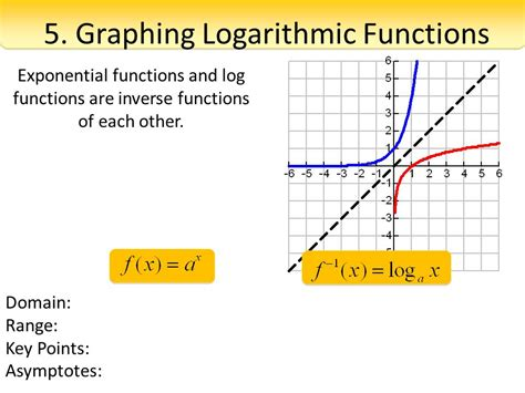 Solving Exponential Equations…  Ppt Video Online Download