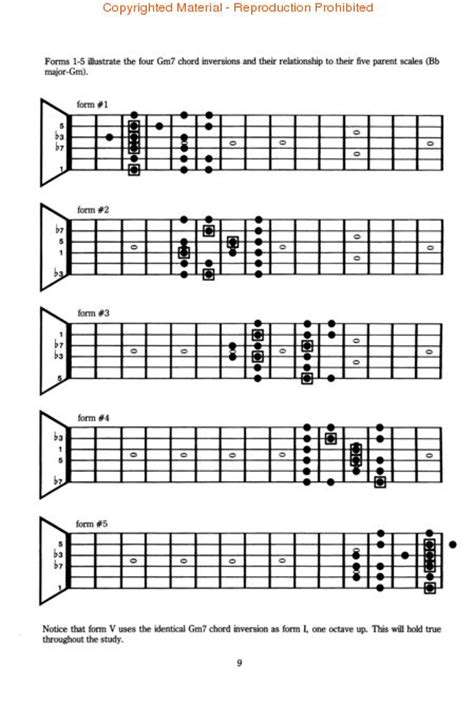 linear expressions pat martino sheet by pat martino sku hl 70011 sheet plus