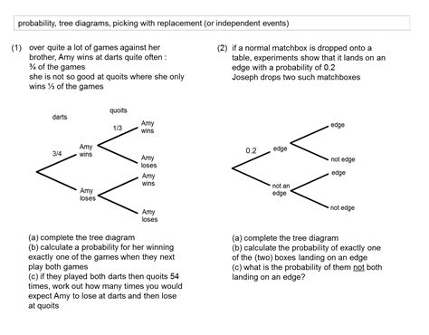 Quiz Worksheet Tree Diagrams In Math Study Com Quiz Best Free Printable Worksheets