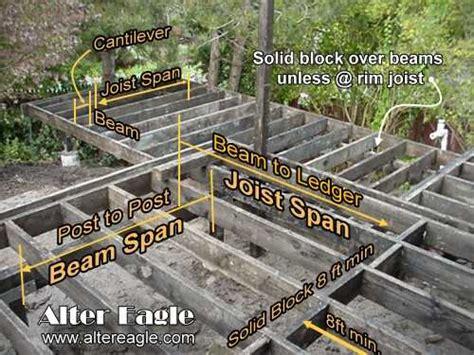 deck joist size deck joist span tables by alter eagle decks