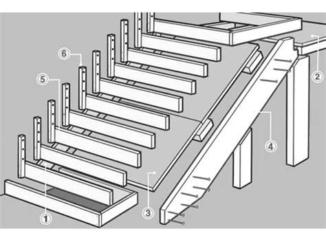 comment cr 233 er un escalier ext 233 rieur en b 233 ton leroy merlin