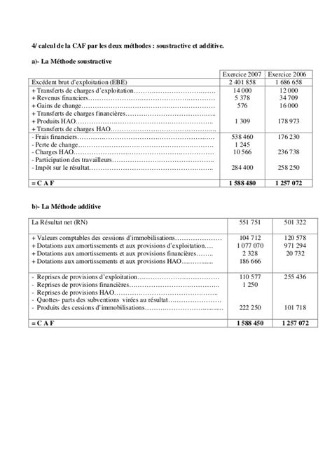 cours d analyse financiere insg