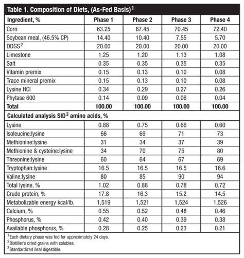Hog Feeders  Livestock Supplies Info