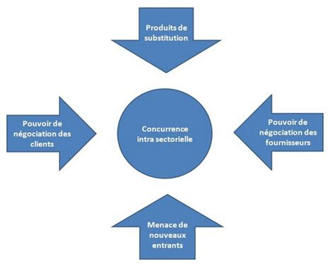 innovation the five disciplines for creating what customers want