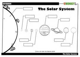Solar System PowerPoint and Worksheets by BunyipBlues ...