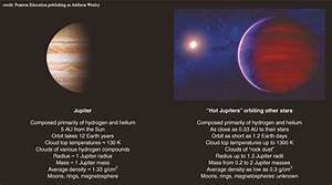 Terrestrial and Jovian Planets Chart (page 3) - Pics about ...
