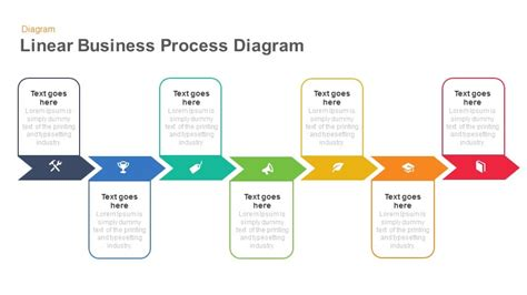 Business Process Diagram Powerpoint