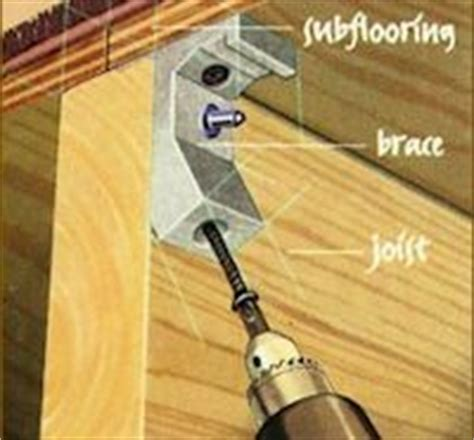 how to fix a squeaky floor 171 hardwood flooring guide