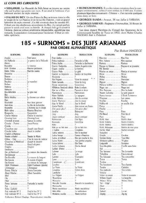 liste des surnoms des juifs de l en tunisie par robert hagege