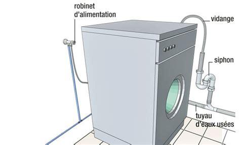 comment brancher une machine 224 laver bricobistro