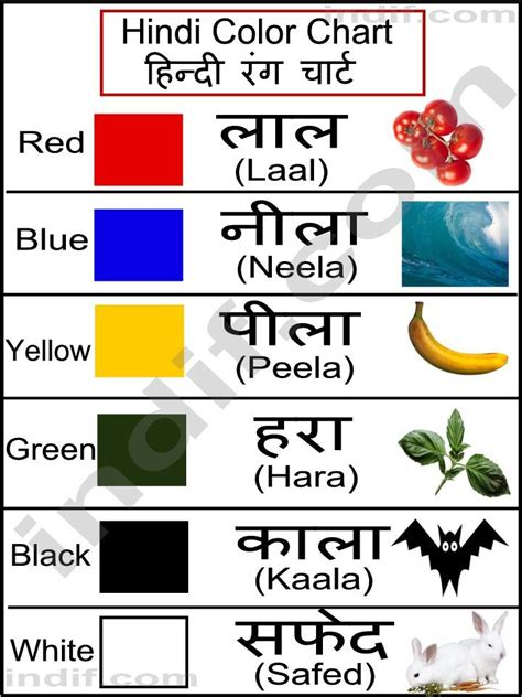 225 Best Hindi Images On Pinterest  Learn Hindi, Languages And Sanskrit