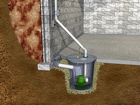 Where Is Vanier Flooring Made by Sump Pump Systems In Ottawa Orleans Nepean Ontario