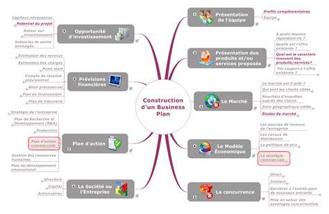 construction d un business plan