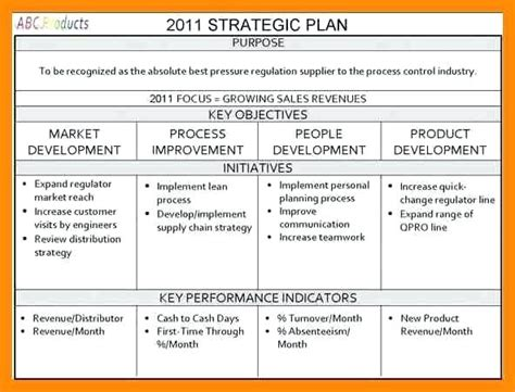 Strategic Plan Template Word Strategic Planning Template
