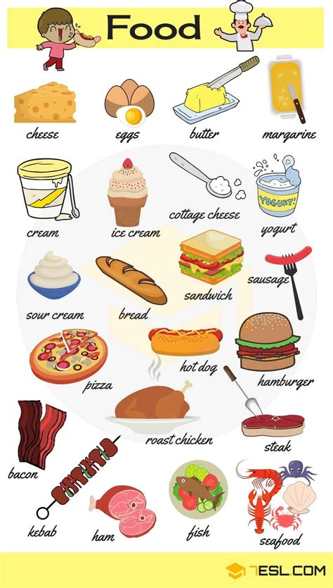Food And Drinks Vocabulary In English  Types Of Meals  7 E S L
