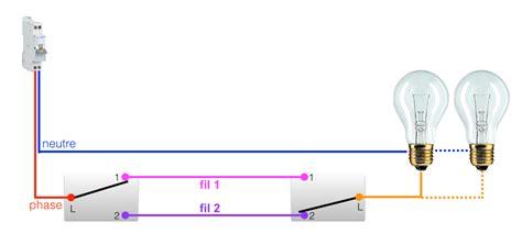 tutoriels et manuels domotique store fr domotiser 233 clairage cas de l interrupteur va et