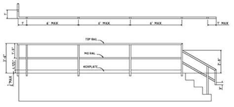 Frp Handrail Systems  Fiberglass Handrails  Marco Fiberglass