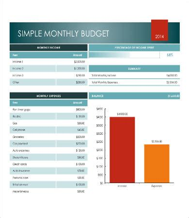 Simple Budget Template  9+ Free Word, Pdf Documents. Skills List For Jobs Template. Resume Of A Social Worker Template. Interview Assessment Form Template. Note Card Template Word Template. Short Naughty Valentines Day Quotes For Him And Her. Maintenance Mechanic Cover Letter Template. Wedding Reception Music Playlist Template. Information For Babysitter Template