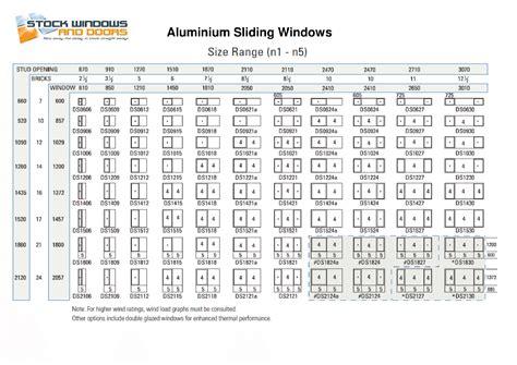 Window Sizes Window Sizes Chart