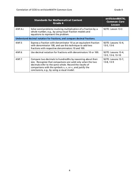 Envision Math Grade 5 Worksheets  Envision Math Common Core Ms Lore S Third Grade Classroom1000