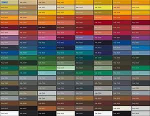 Ral Ncs Tabelle : jaki to kolor ral kolory wybranych maszyn rolniczych strona 6 zr b to sam ~ Markanthonyermac.com Haus und Dekorationen