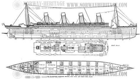 Titanic Boat Structure by Titanic White Star Line