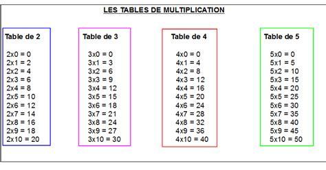 les tables de multiplication ce1 atlaug 15 dec 17 15 17 11