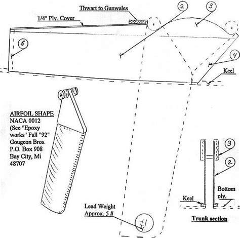 Catamaran Keel Vs Daggerboard by No Pin Centerboard Tutorial Geodesic Airolite Boats