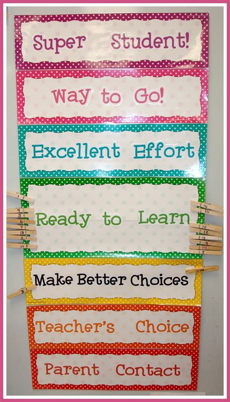 Classroom Jobs Made Easy  Sunny Days In Second Grade