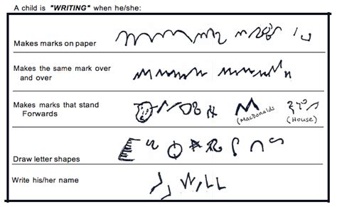 Encouraging Your Child To Write  Country Home Learning Center