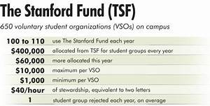 $60,000 available for student groups from The Stanford ...