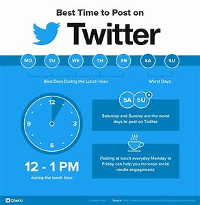 The Best Time to Post on Social Media in 2018 [INFOGRAPHIC]