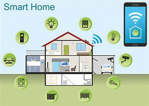 Apple Smart Home : apple siri operated smart home in the works patent hints ~ Markanthonyermac.com Haus und Dekorationen