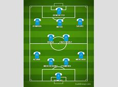 El posible equipo de la Selección Argentina ante Ecuador